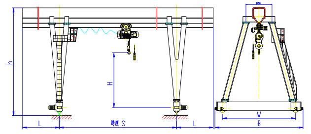 包厢式单梁门式起重机结构图