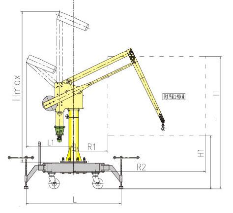 移动式平衡吊工作原理图
